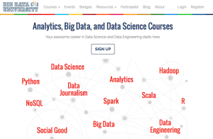 Big Data University Analytics Big Data and Data Science Courses
