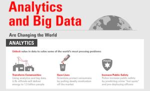 Analytics and Big Data Are Changing the World