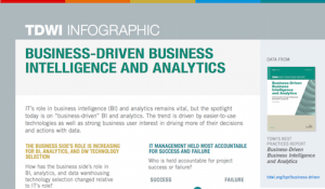 BusinessDriven Business Intelligence and Analytics