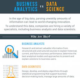 Infographic Business Analytics v Data Science