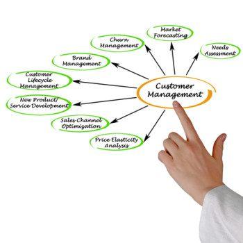 managing-customer-churn