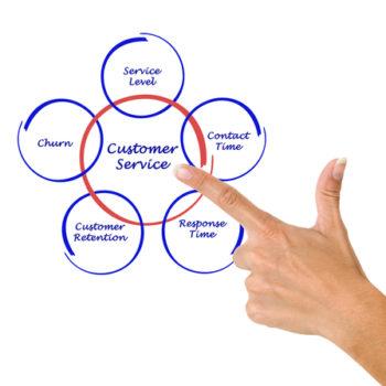 customer churn defined
