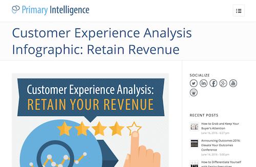 Customer Experience Analysis Retain Your Revenue