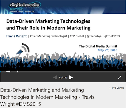 DataDriven Marketing Technologies and Their Role in Modern Marketing