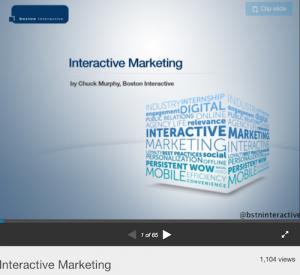 Interactive Marketing Slide Deck