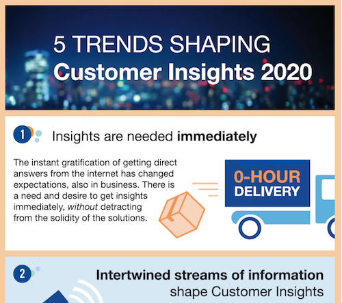 5 Trends Shaping Customer Insights in 2020