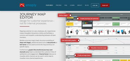 ابزارهای ایجاد نقشه تجربه مشتری (CX) و الگوها