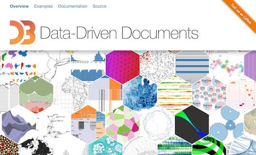 NGDATA | 50 Best Data Science Tools: Visualization, Analysis