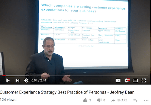 Customer Experience Strategy Best Practices of Personas - Jeofrey Bean