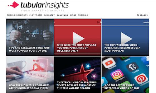 Tubular Insights Video Marketing Insights